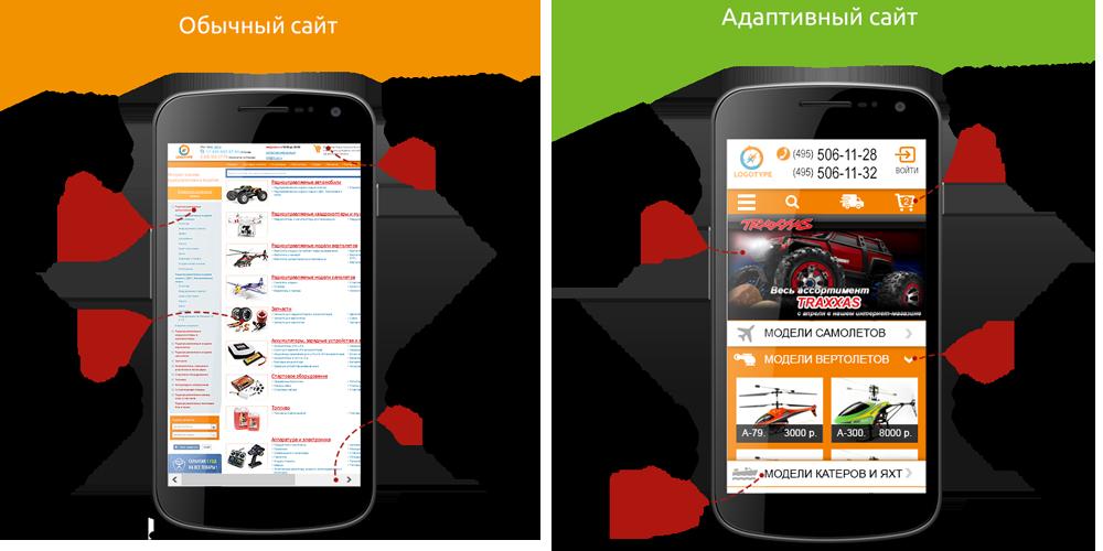 Оптимизация сайта под смартфоны
