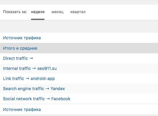 Источник трафика DL Yandex Metrika